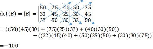 Determinan Matriks 3 x 3