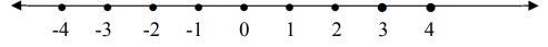 Garis Bilangan Bulat