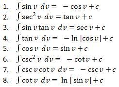 Integral Fungsi Trigonometri