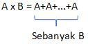 Perkalian Aritmetika