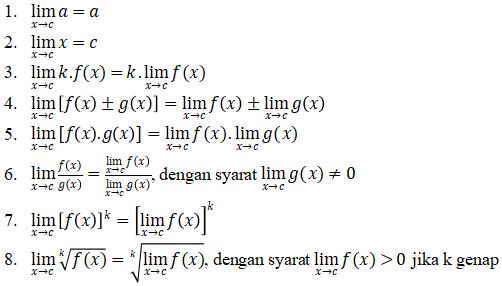 Rumus Limit Fungsi
