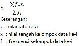 Rumus Mean Data Kelompok