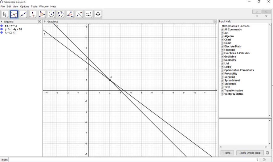 Aljabar Metode Grafik