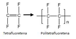 Contoh Soal Polimer 1