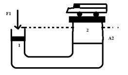 Contoh Soal Hukum Pascal 1