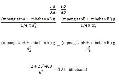 Contoh Soal Hukum Pascal 5