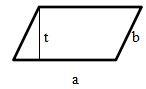 Geometri Jajar Genjang