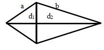 Geometri Layang-layang
