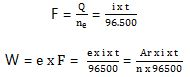 Hukum 1 Faraday