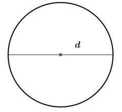 Keliling Lingkaran