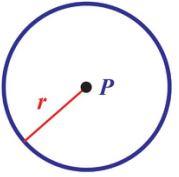 Lingkaran Pengertian Rumus Contoh Soal