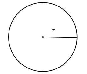 Luas Lingkaran