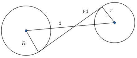 Persamaan Garis Singgung Dalam Lingkaran