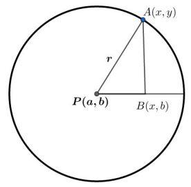 Persamaan Lingkaran 2