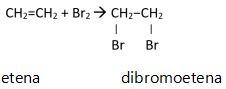 Senyawa Karbon