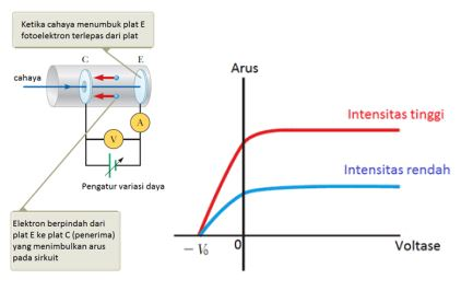 Fisika Kuantum