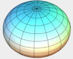 Bentuk Bumi Spheroid
