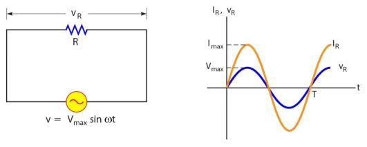 Rangkaian Resistor