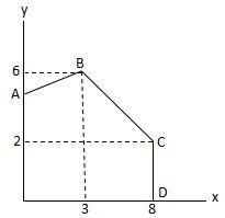 Contoh Soal Program Linear No 5