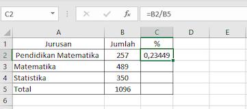 Cara Mengkonversi bilangan menjadi persentase