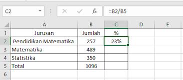 Mengkonversi bilangan menjadi persentase