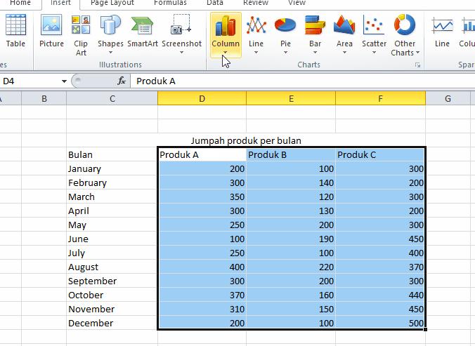 tabel data yang akan dibuat grafik