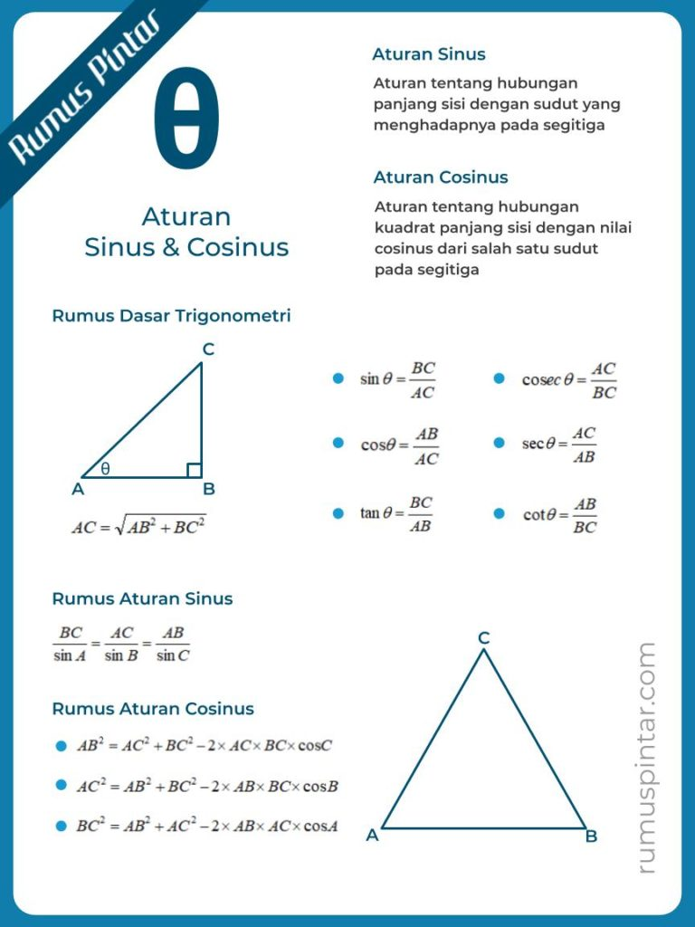 aturan sinus dan cosinus