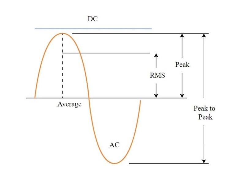 Metode kuantifikasi